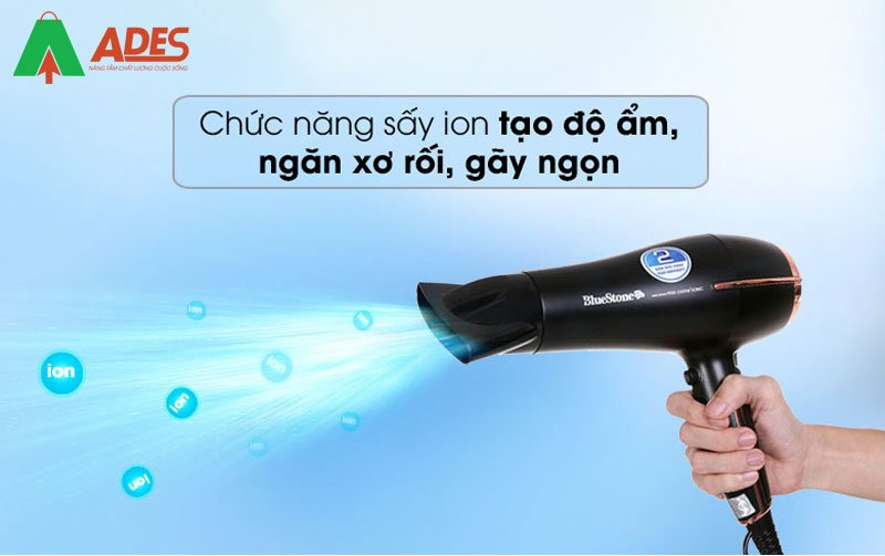 Che do say ion tien loi